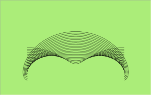 Cycloid curve - turtle graphics